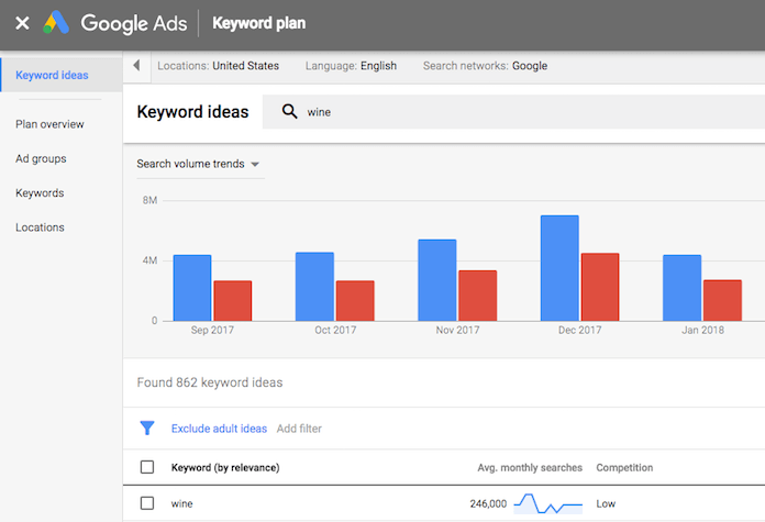 Google Keyword Planner Screen
